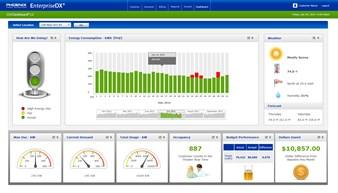 Enterprisedx -energy -management -software