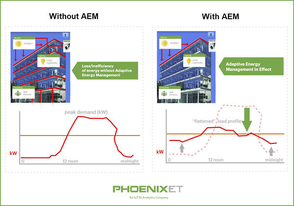AEM_infographic_2-1