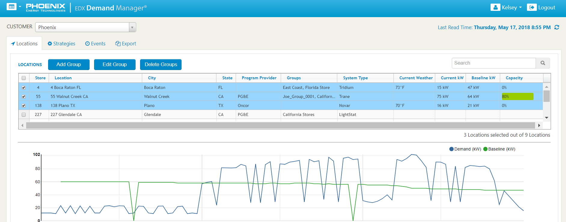 EDX Demand Manager Location Dashboard