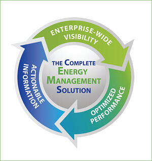 enterprise_visibility_circle