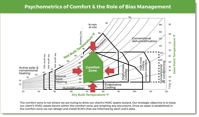psychometrics_bias_management